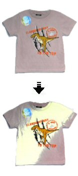 Heat Activated Color Changing Clothing and Fabric